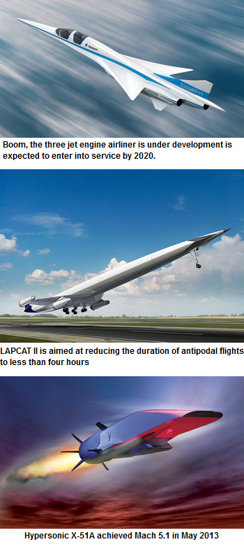 Passeger Hypersonic planes (Mach 5.1) could take off in 2023 | Aerospace Engineering